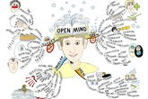 Sơ đồ tư duy – Học bằng trực quan